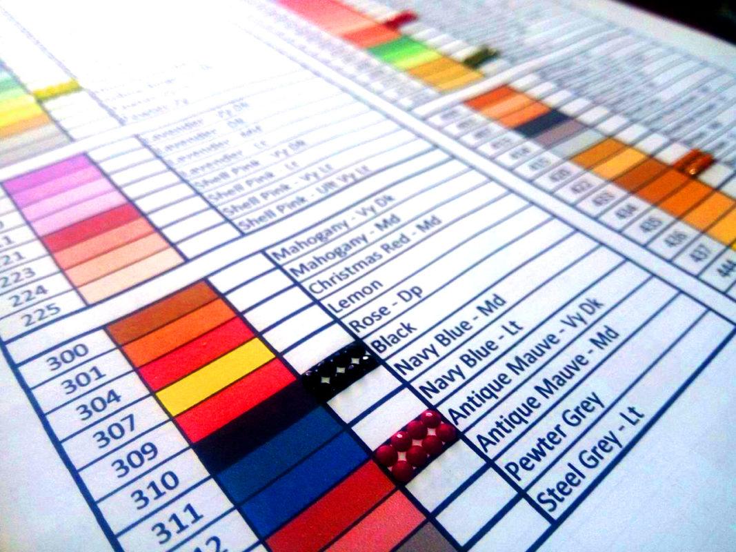 Dmc Color Chart
